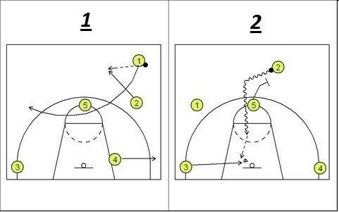 sistema barcelona 2005 (2)
