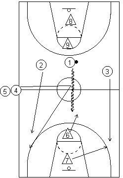 3x3 balancedef